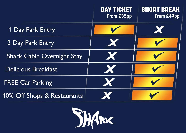 Thorpe Shark Cabins perks at Thorpe Park
