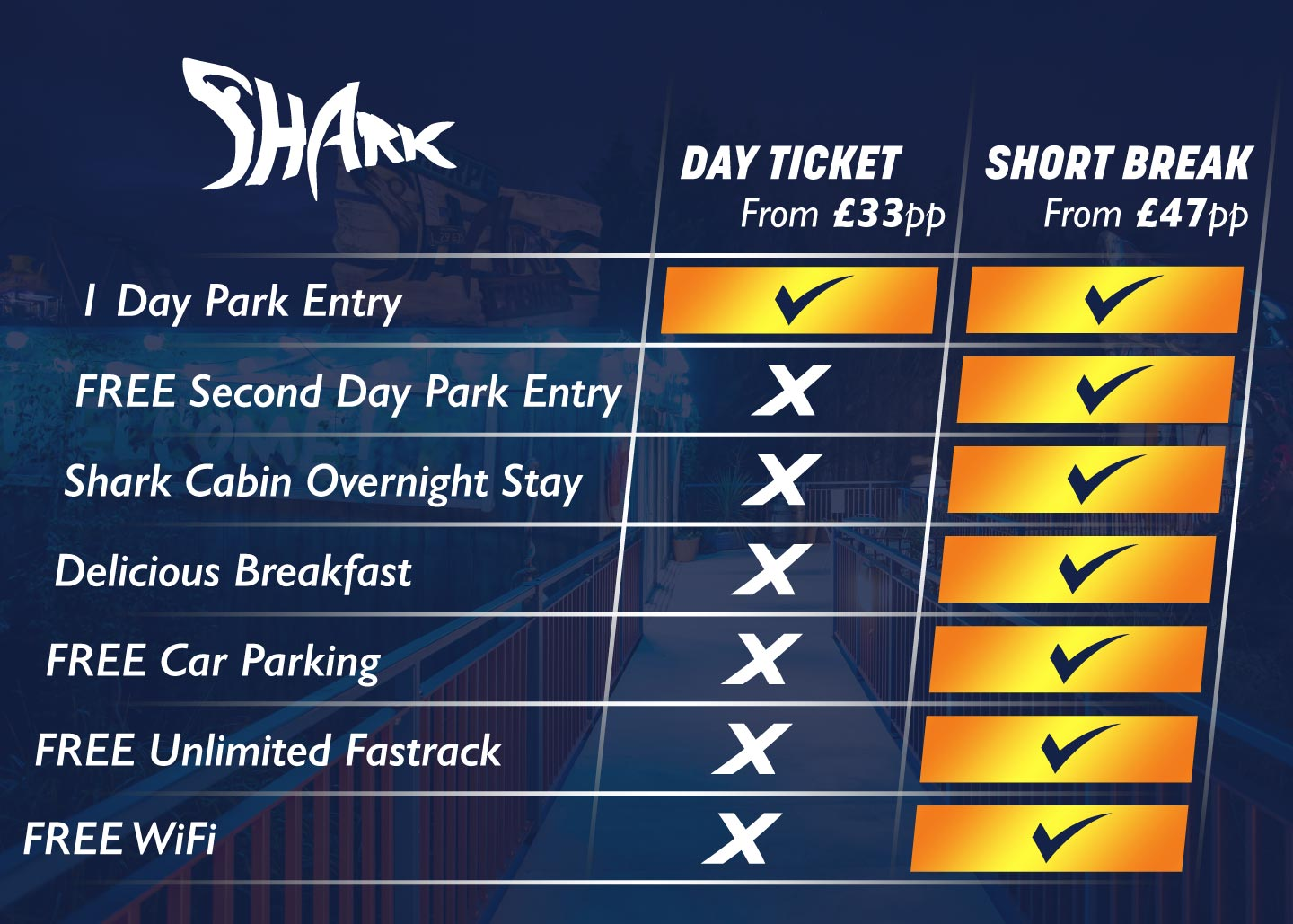 Thorpe Shark Cabins perks at Thorpe Park